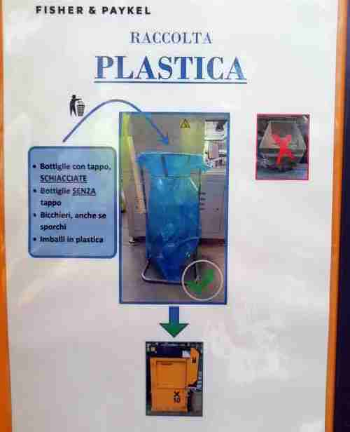 Istruzioni per riciclare la plastica
